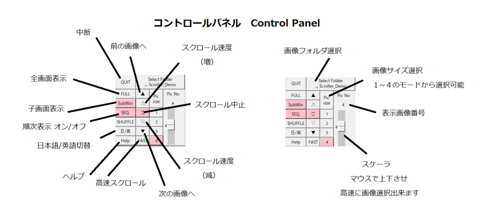 dog control pannel jap.png