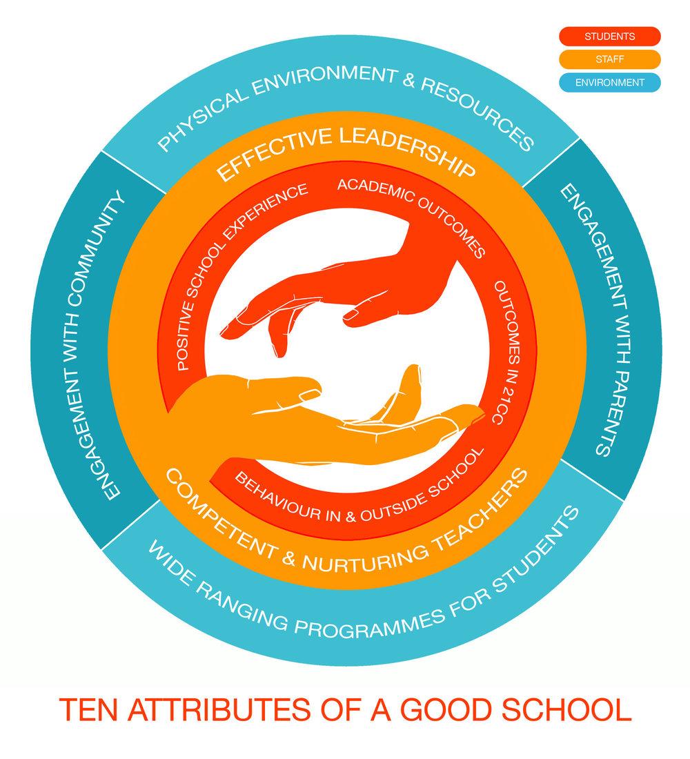 A+Good+School.jpg