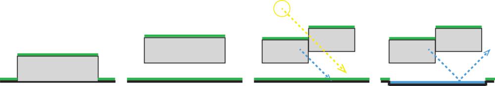 Concept  | 4: Daktuin 5: Drievoudig grondgebruik 6: Trapgewijs opbouw 7: Waterplein