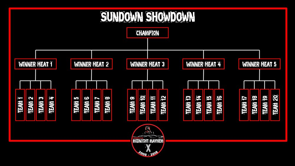 Sundown Showdown Bracket.jpg
