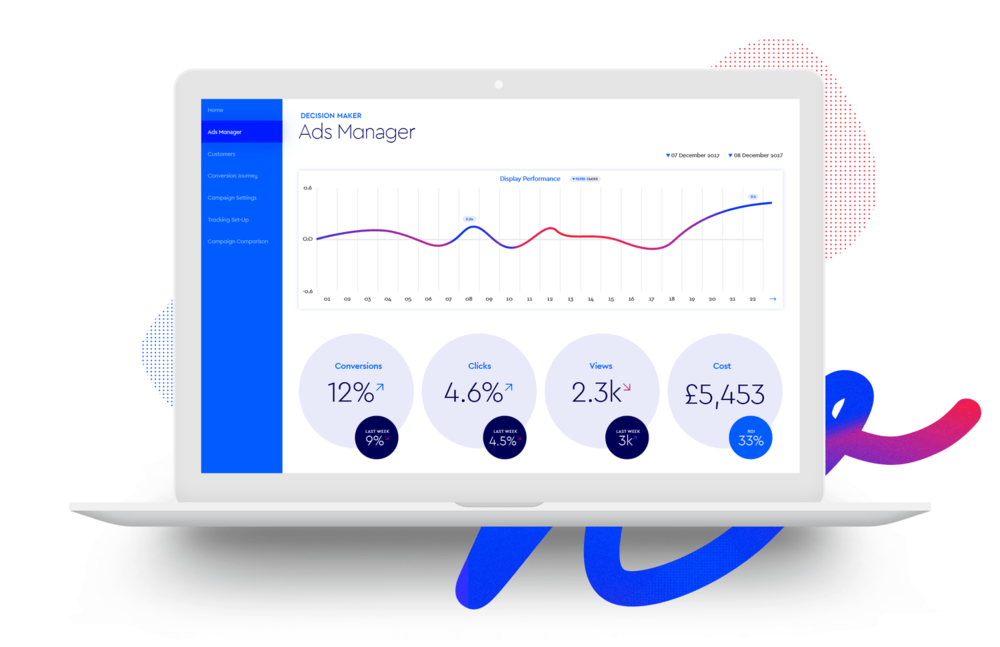 TrueTracking  - From impressions to checkout, TrueTracking provides detailed analysis on customer journeys. Essential for valuable campaign adjustments and supreme impact.