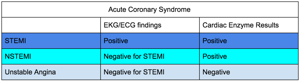 ACS Chart by Susan (1).png
