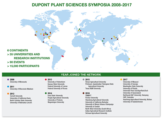 PlantSciSeminarsGlobe.jpg