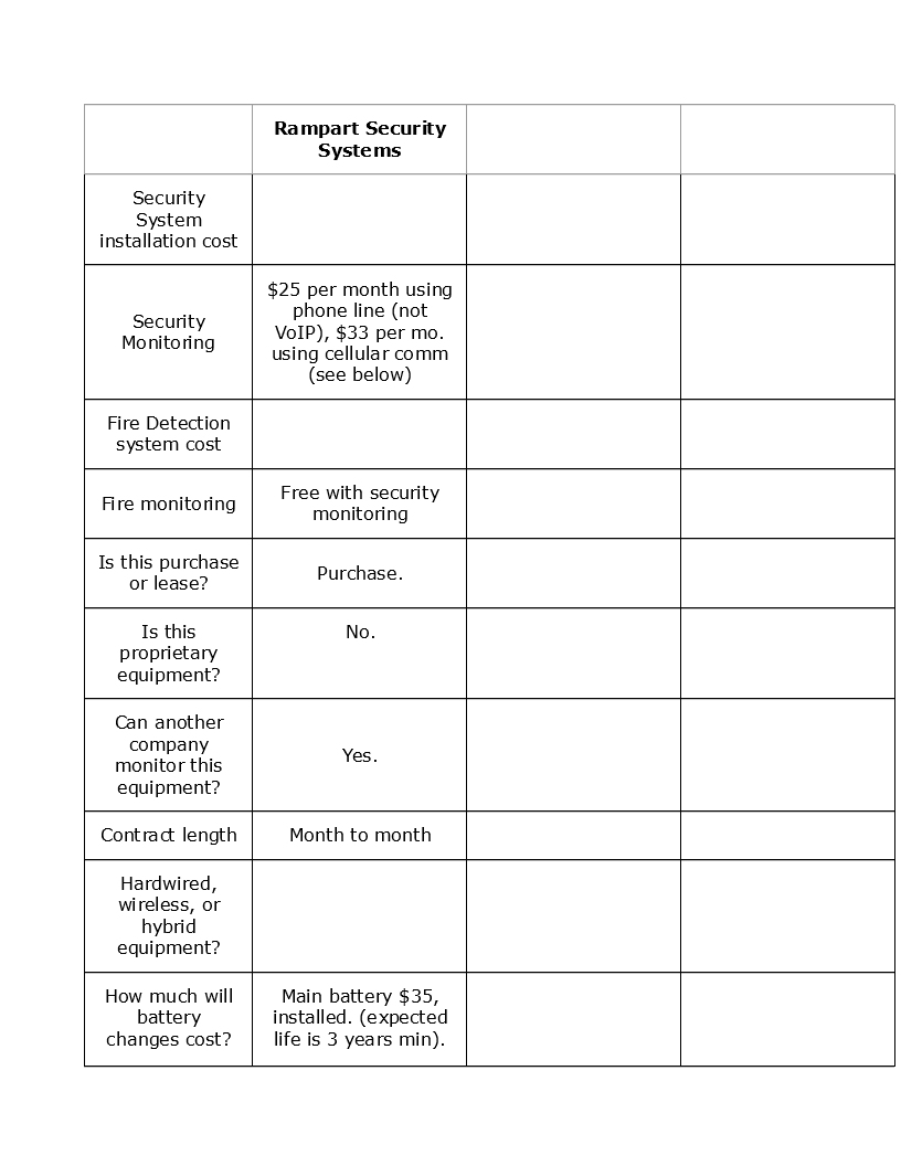 This is a great shopping tool. It is best to print one of these comparison sheets and fill it in as you interview companies or check their websites. It will help you compare apples to apples, instead of choosing impulsively.