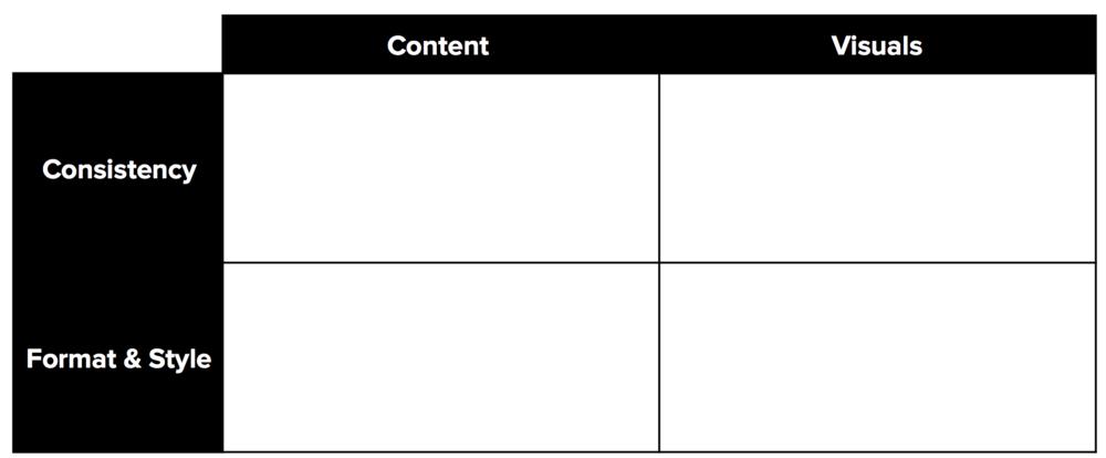 MedAdvisor Framework