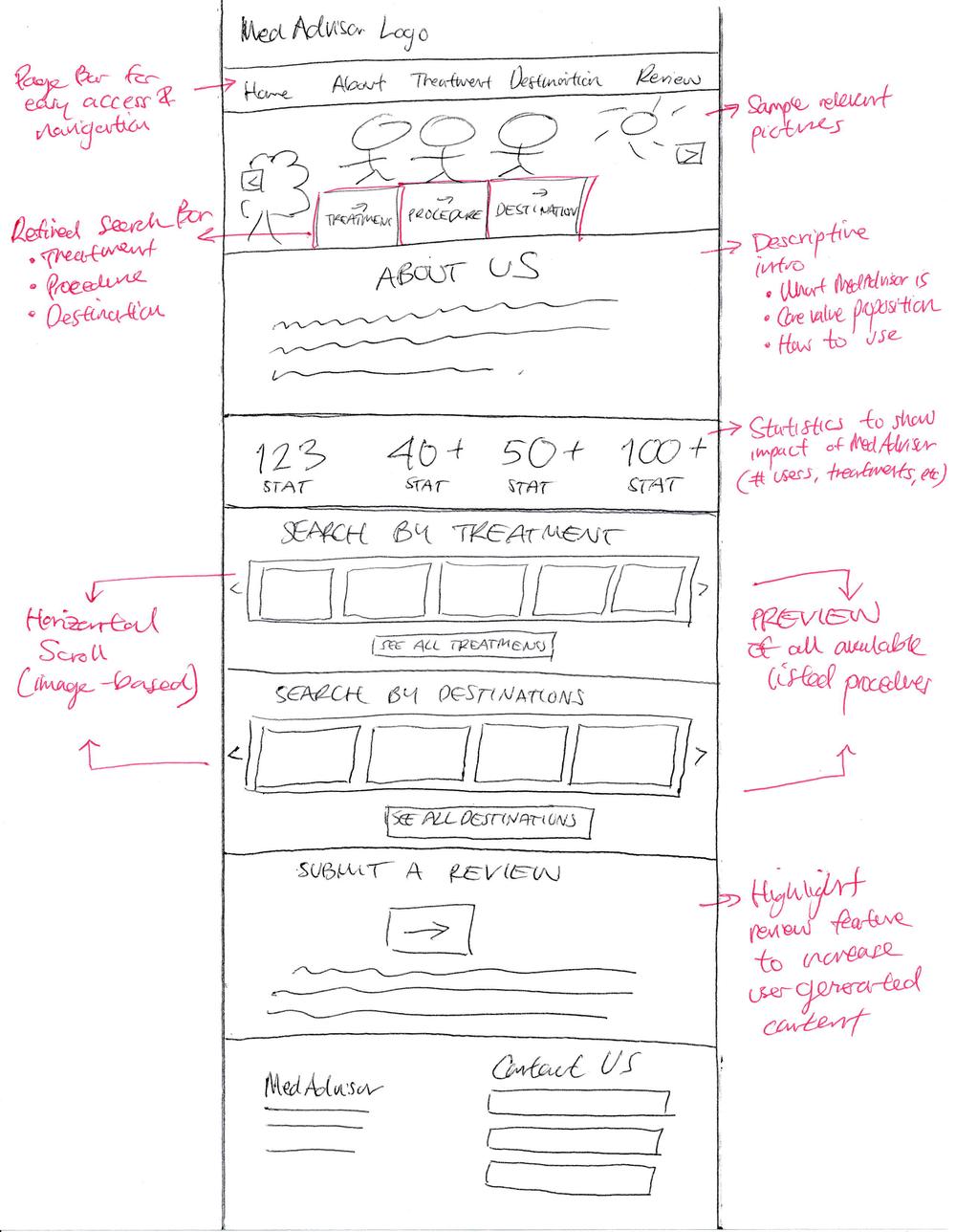 Sketch - Homepage Design.png