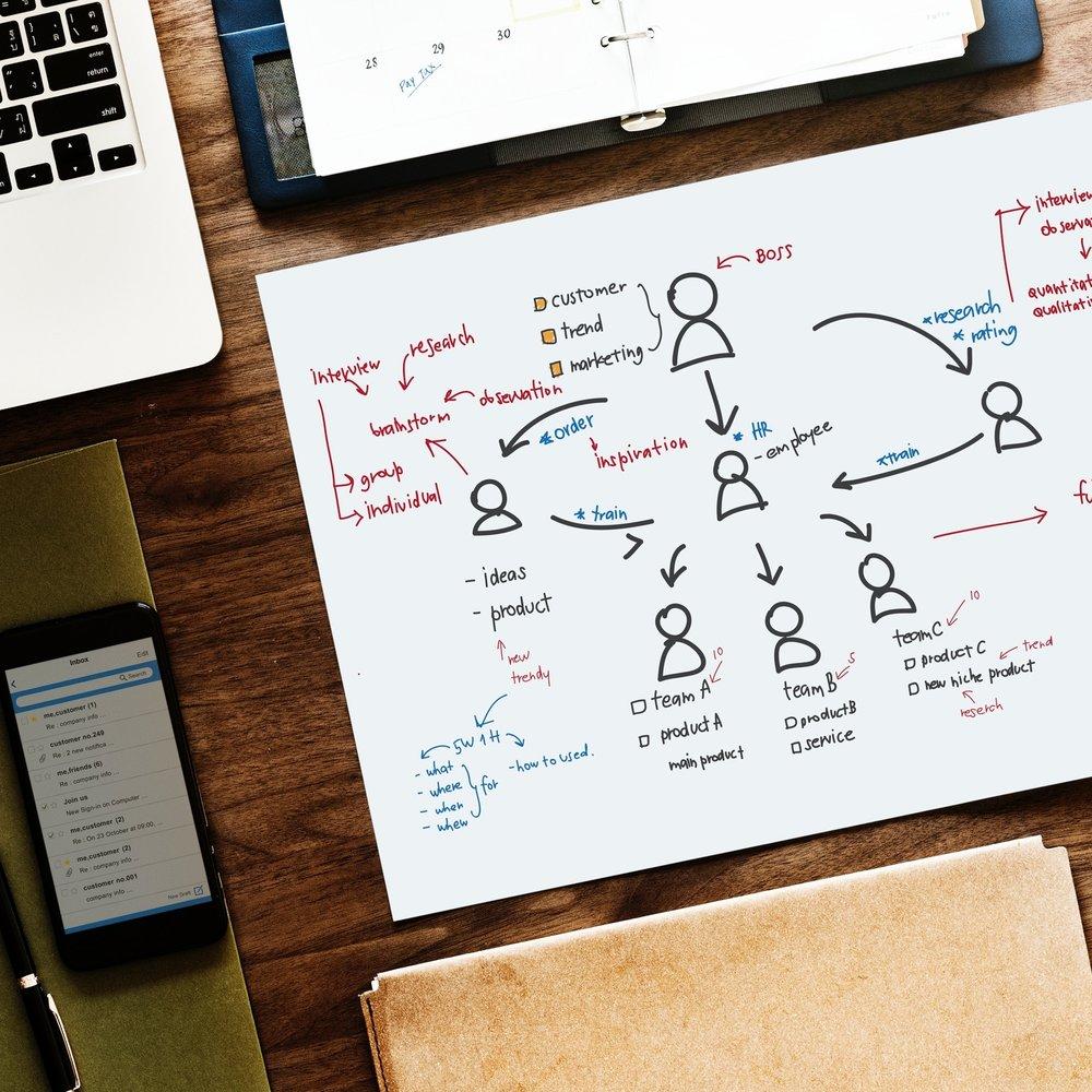 Communication Strategy -