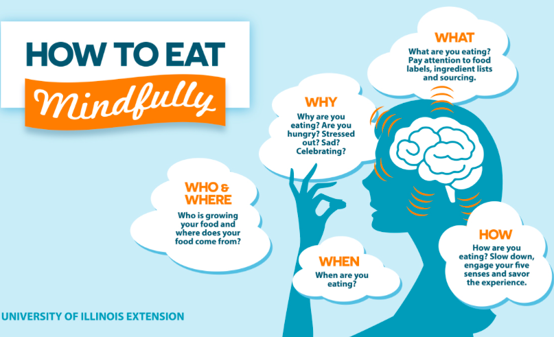 Day 30 HOW TO EAT MINDFULLY REMINDER.png