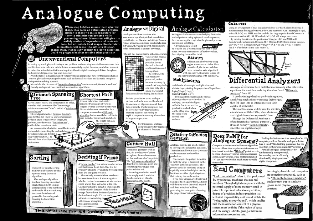Analogue Computing