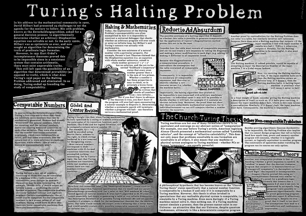 haltingproblem.png