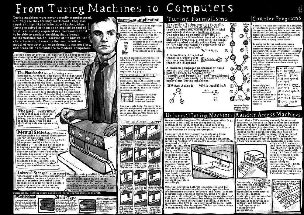 turingmachine.png