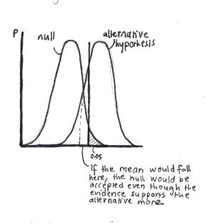 Bayesian Statistics — The Manuscripts — MENIMAGERIE