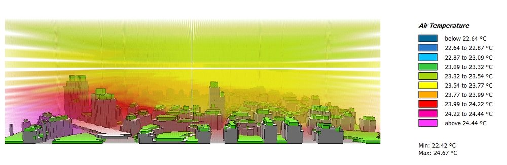 """Heat in the City"": Greenpass simulates the ambient temperature of building structures in the city. Here you see a ENVI-met® simulation from the urban development area Seestadt. ©green4cities GmbH + ENVI-met®"
