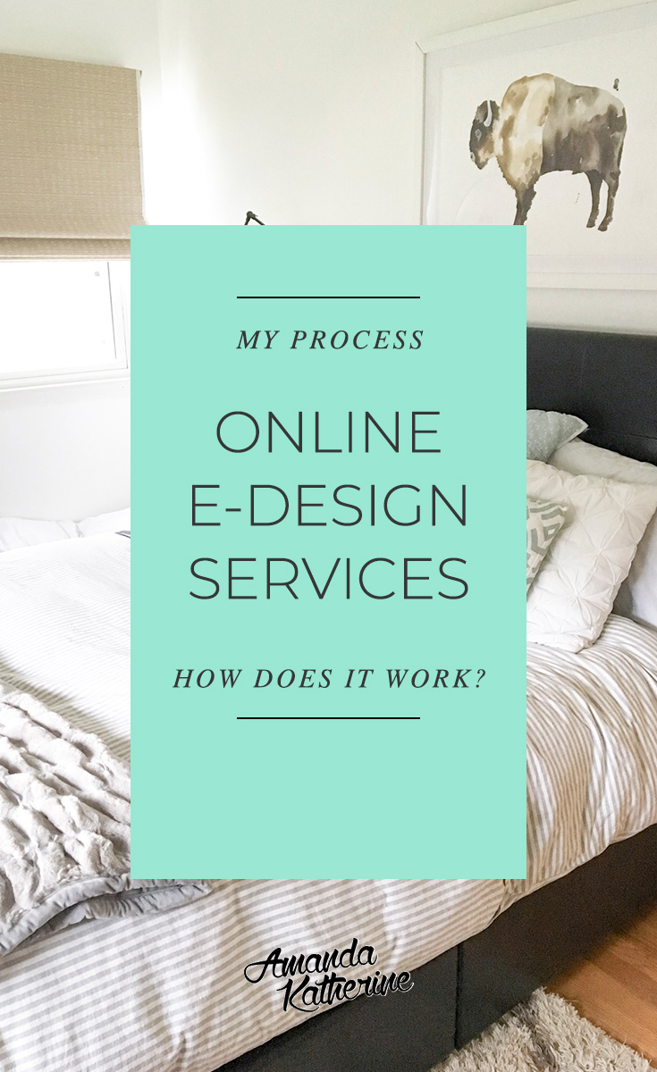 Decorate Your Home Quickly With Online Interior E Design Services: The Step  By Step Process U2014 Amanda Katherine