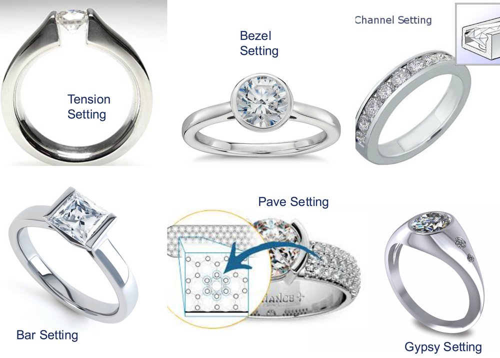 Glossary of Wedding Words Ring Styles