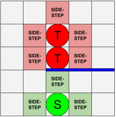 All the Free Sidestep tiles are taken into account for LOS