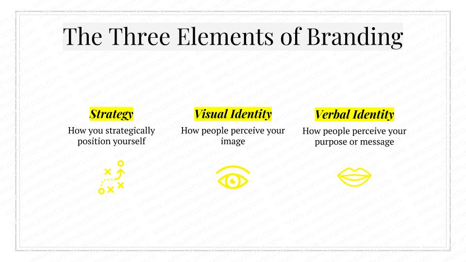Personal Branding Workshop (PUBLIC) (9).jpg