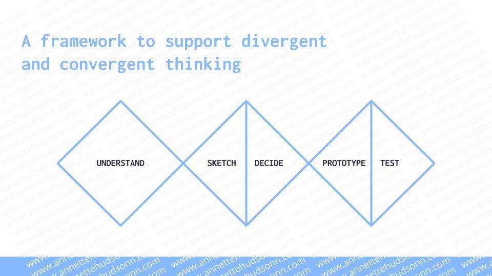 Design Thinking Lab (PUBLIC) (4).jpg