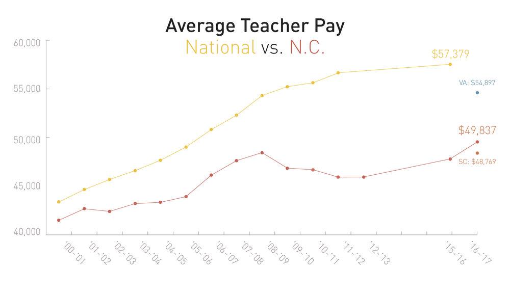 teacher-pay.jpg