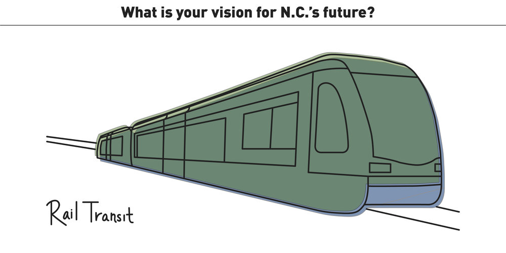Part I: The Future of NC - How do North Carolinians envision the future of their state?