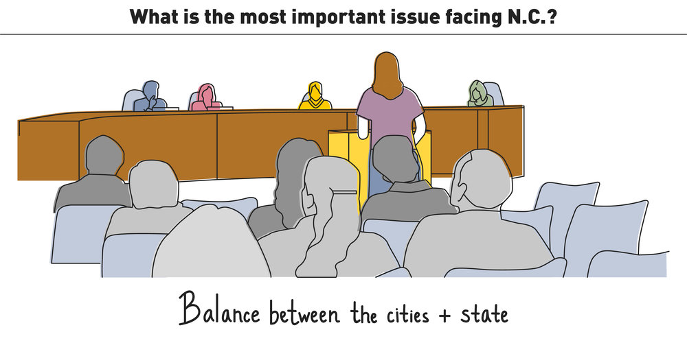 Part IV: What NC should tackle next - What emerging issue is most important to North Carolinians?