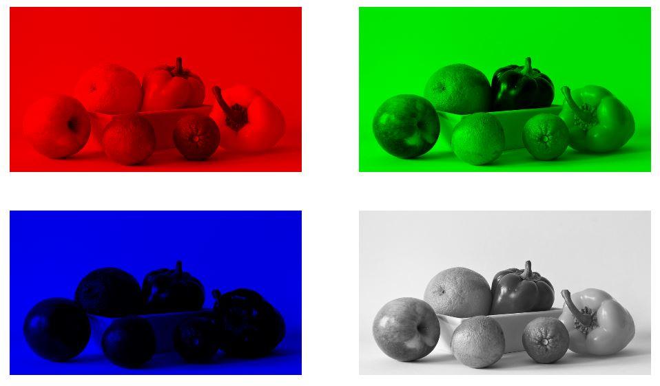 2017-Im2Col-RGB.JPG