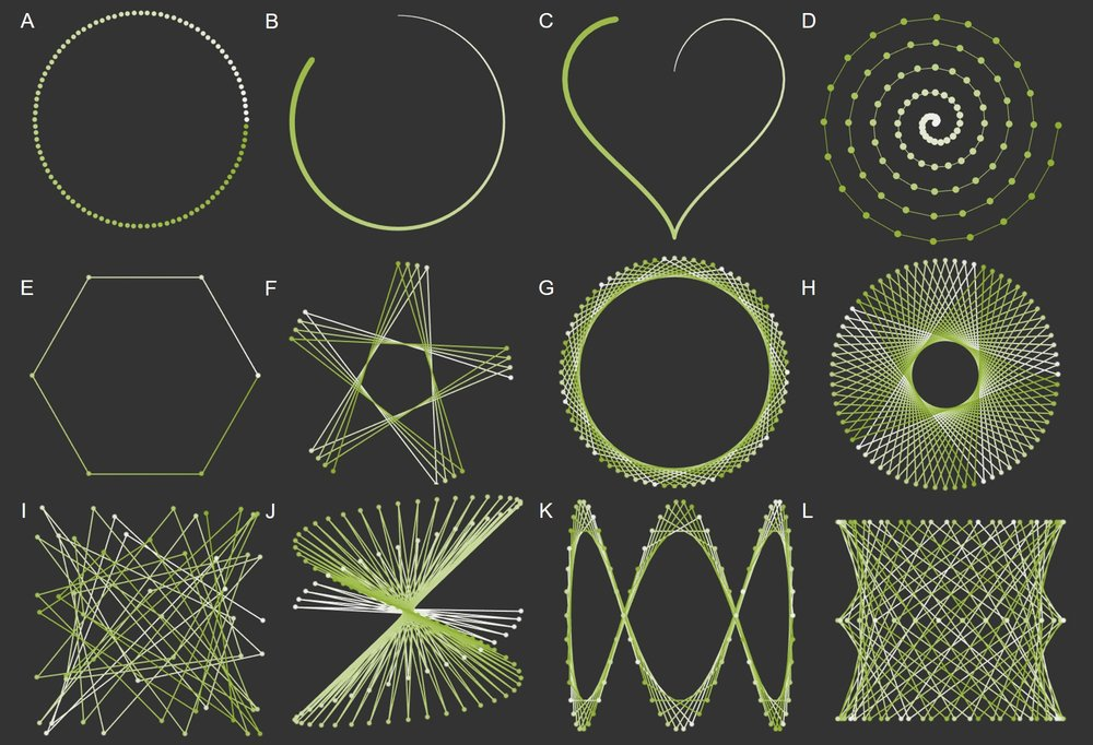 In the figure above we have (A) a circle, (B) an 85% complete circle, (C) an 85% complete heart, (D) a spiral with 5 loops, (E) a star (NumStartPoints = 7, Angle1 = 60, Angle2 = 60), (F) a star (NumStartPoints = 20, Angle1 = 145, Angle2 = 145), (G) a star (NumStartPoints = 73, Angle1 = 65, Angle2 = 65), (H) a star (NumStartPoints = 73, Angle1 = 145, Angle2 = 145), (I) a star (NumStartPoints = 51, Angle1 = 258, Angle2 = 131), (J) a star (NumStartPoints = 100, Angle1 = 175, Angle2 = 178), (K) a star (NumStartPoints = 91, Angle1 = 28, Angle2 = 84), (L) a star (NumStartPoints = 91, Angle1 = 76, Angle2 = 120).