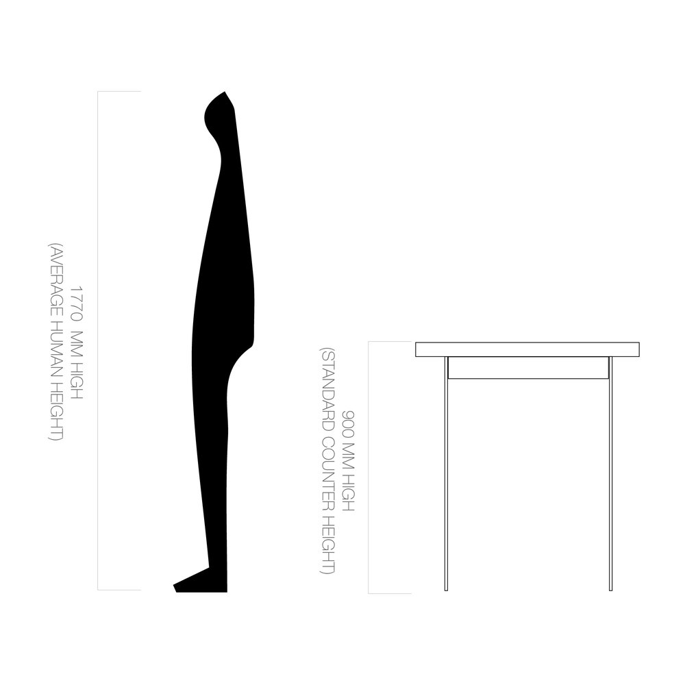 Counter/ Kitchen Bench Height | 900mm H