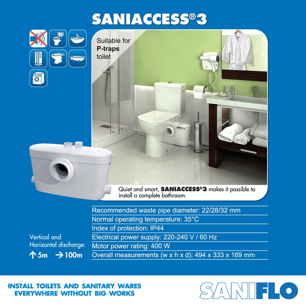 Saniaccess3.jpg