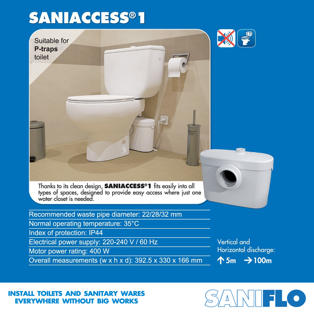 Saniaccess1.jpg