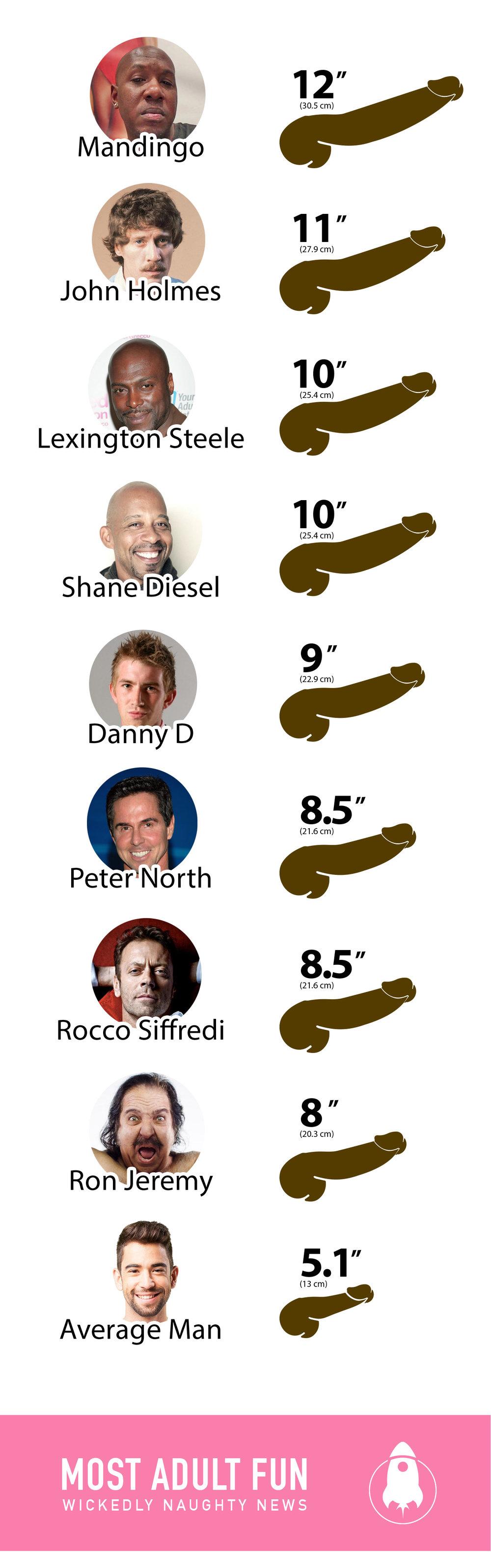 Size porno penis