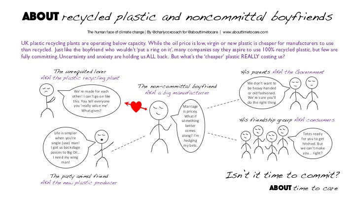 Recycled plastic infographic.jpg