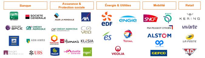 Nous intervenons auprès de grands groupes. Parmi nos clients : BNP Paribas, La Banque Postale, UBS, Credit Agricole, AXA, EDF, Engie, Total, Veolia, SNCF, RATP, Alstom, Groupe PSA - Peugeot Citroën, Kering, La Poste