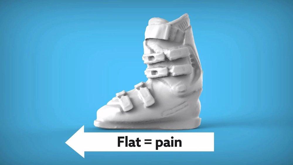 Flat = pain.JPG