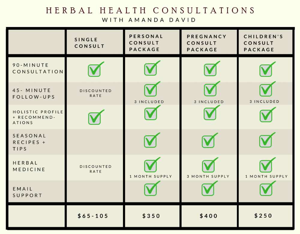 HERBAL HEALTH CONSULTATIONS (5).png
