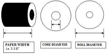 rolldiagram2.jpg