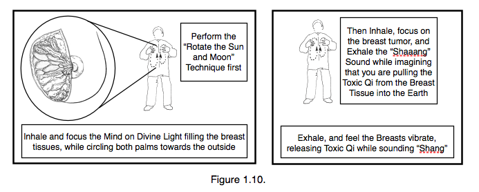 "Figure 1.10.  For Breast Cysts, perform the ""Rotate the Sun and Moon"" Technique first; Then perform the healing sound ""Shang"" for 18 breaths"