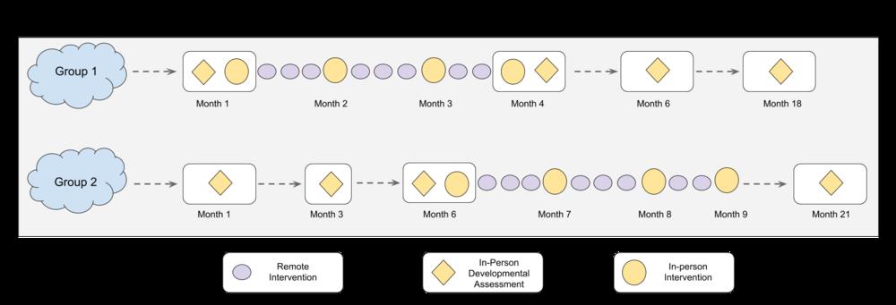 Parent TSC timeline (1).png
