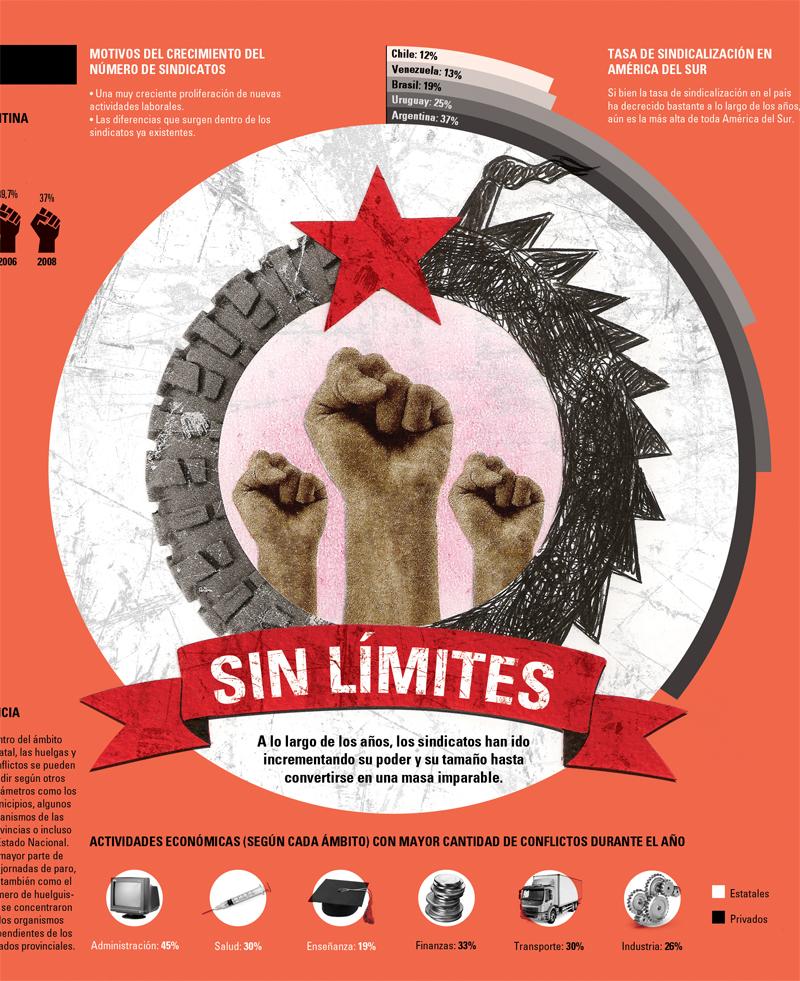 UNLIMITED // SIN LÍMITES - INFOGRAPHICS // INFOGRAFÍA _