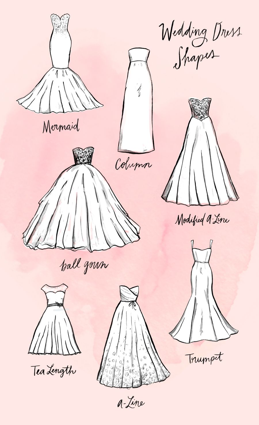6 Must Read Tips Before You Begin Shopping For A Wedding Dress B