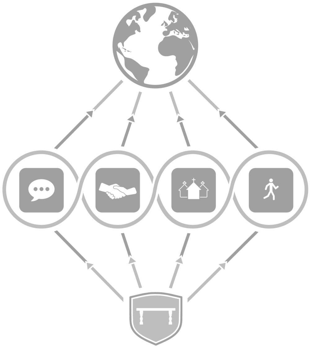 Missions Diagram.png