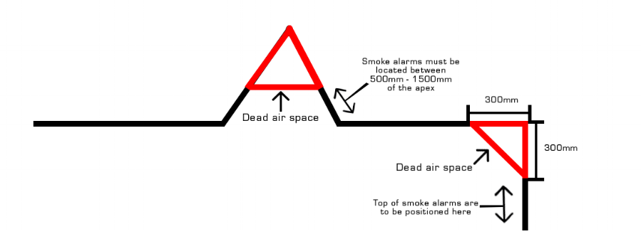 dead air space diagram.png