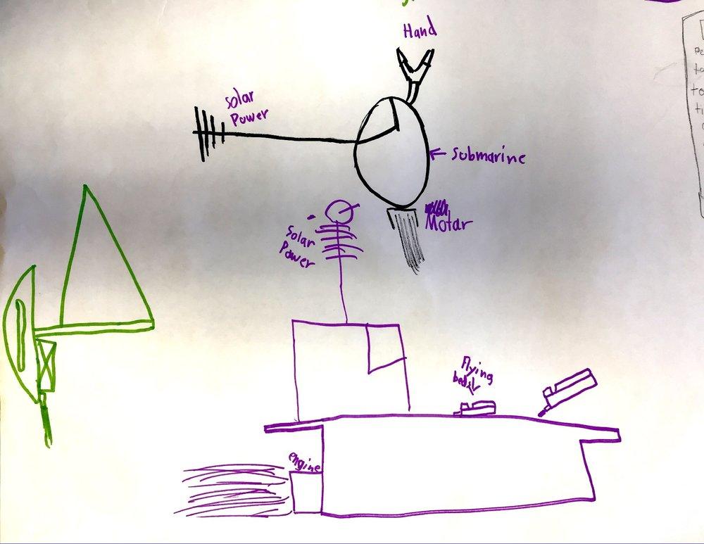 lower El innovation brainstorms-page-7.jpg