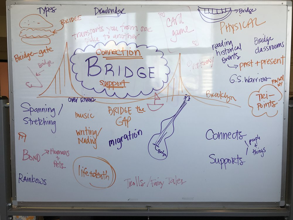 Tinker/Discover - Here are some images from our tinker/discover phase! To the left is our whiteboard session brainstorming all of the meanings & interpretations of bridges.