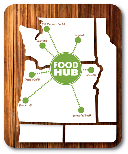 FoodHub reaches out to food producers and buyers in the Pacific Northwest.