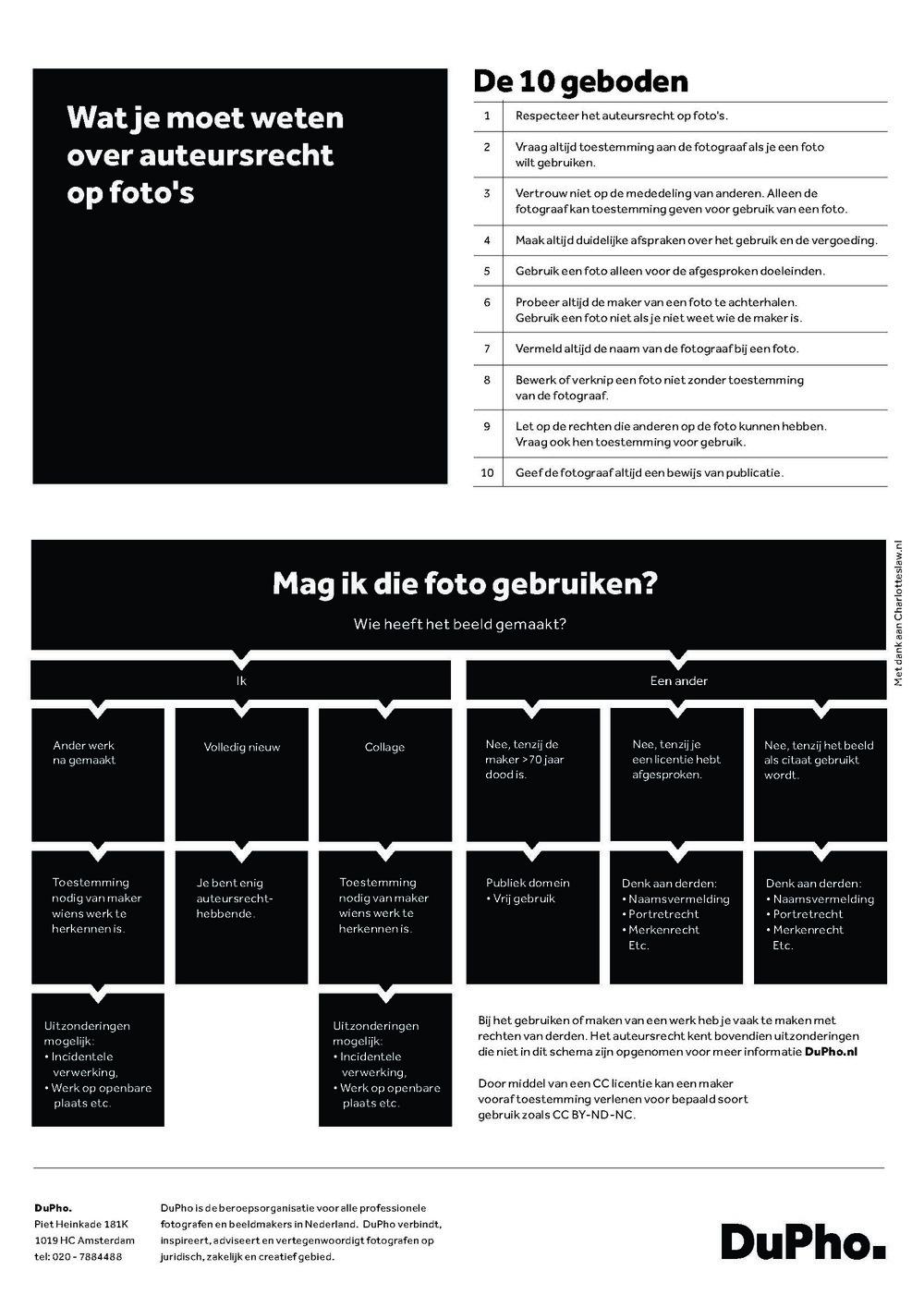 DuPho-Auteursrechtenkaartje_1500.jpg