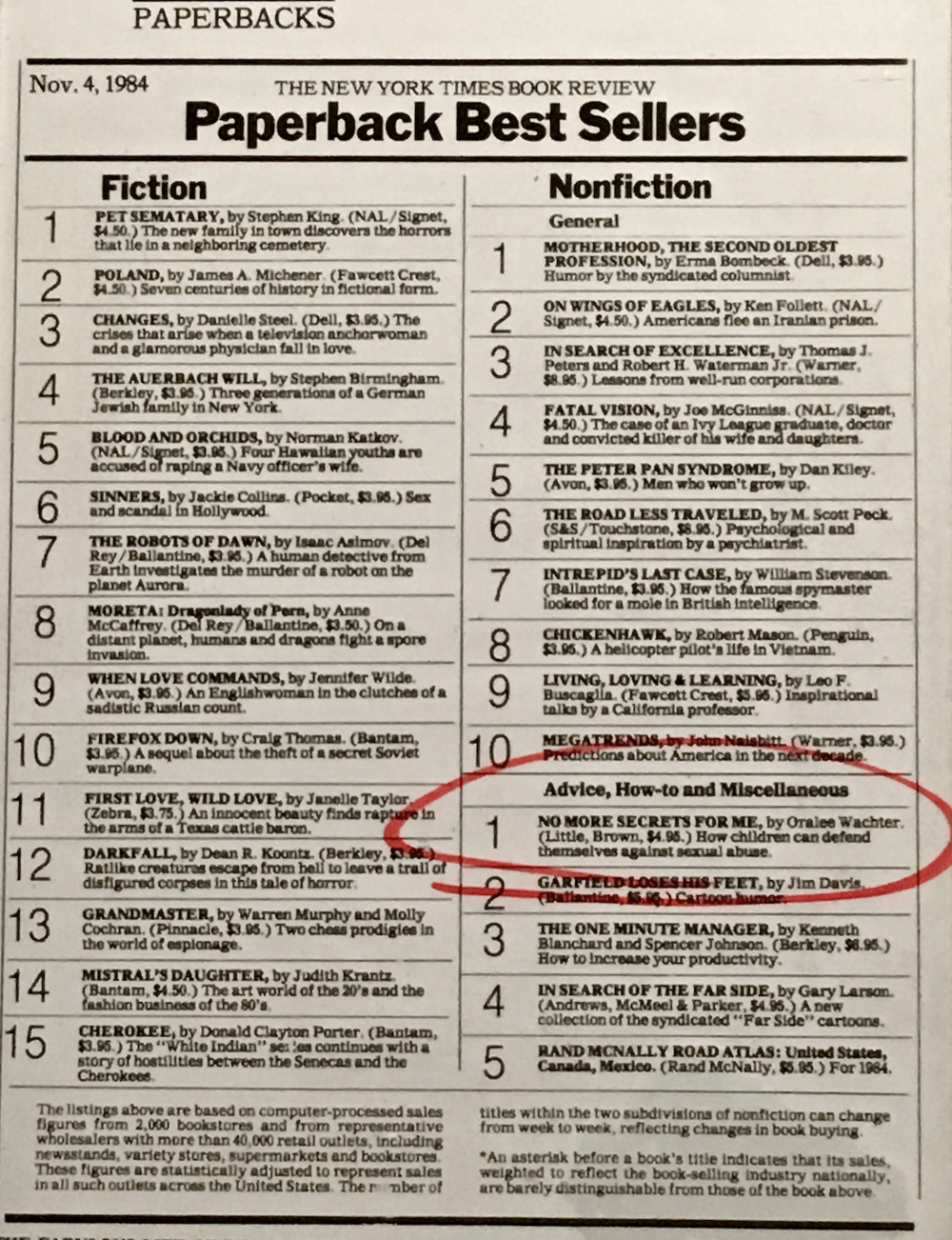 """No More Secrets for Me"" on the New York Times Best Seller List"