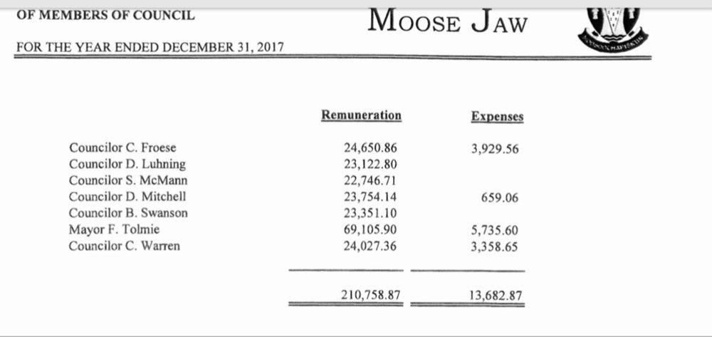 council earnings.jpg