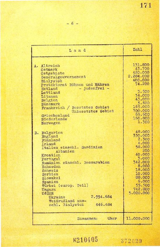 Wannsee-konferencens liste over antallet af jøder i de forskellige europæiske lande, der skulle udryddes