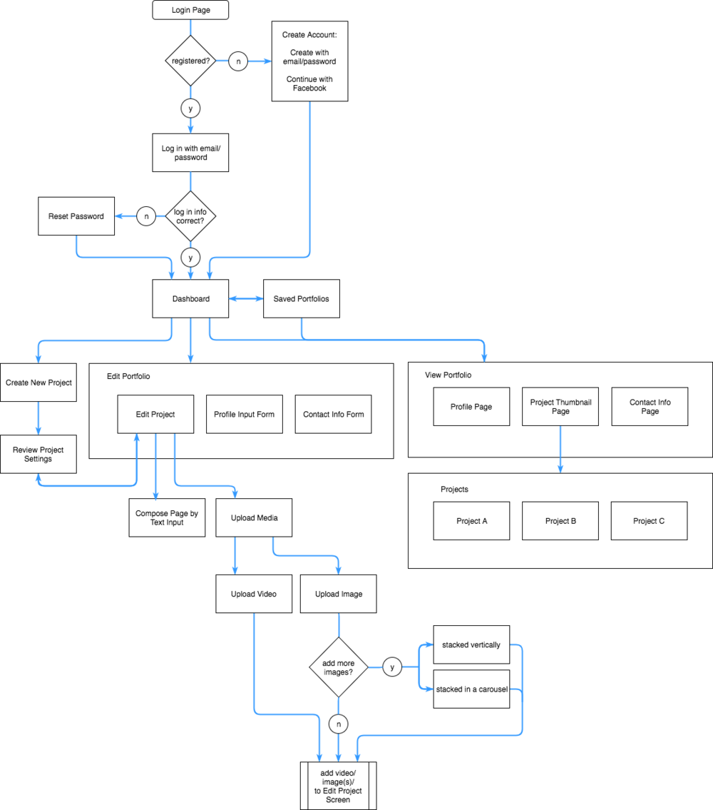 user-flow-03.png